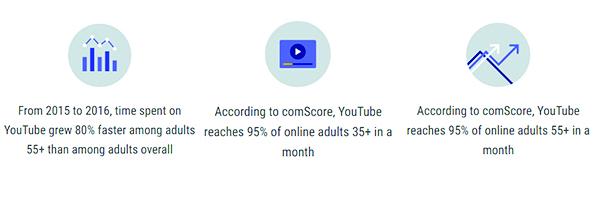 YouTube_Millenial